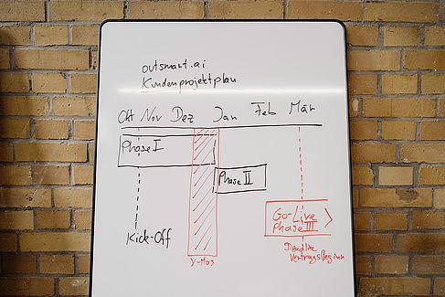 Projektplan auf einem Whiteboard