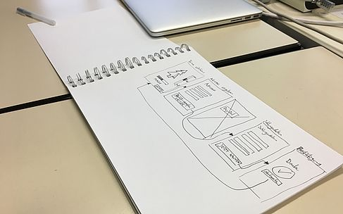 Skizzenbuch mit Prototypen